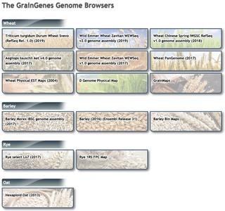 Genomes and Tracks